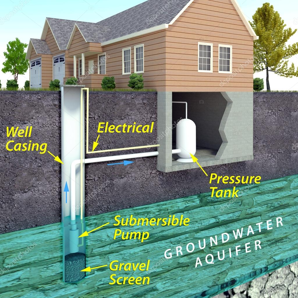 hight resolution of modern water well diagram stock photo auntspray 80082344 house water well diagram