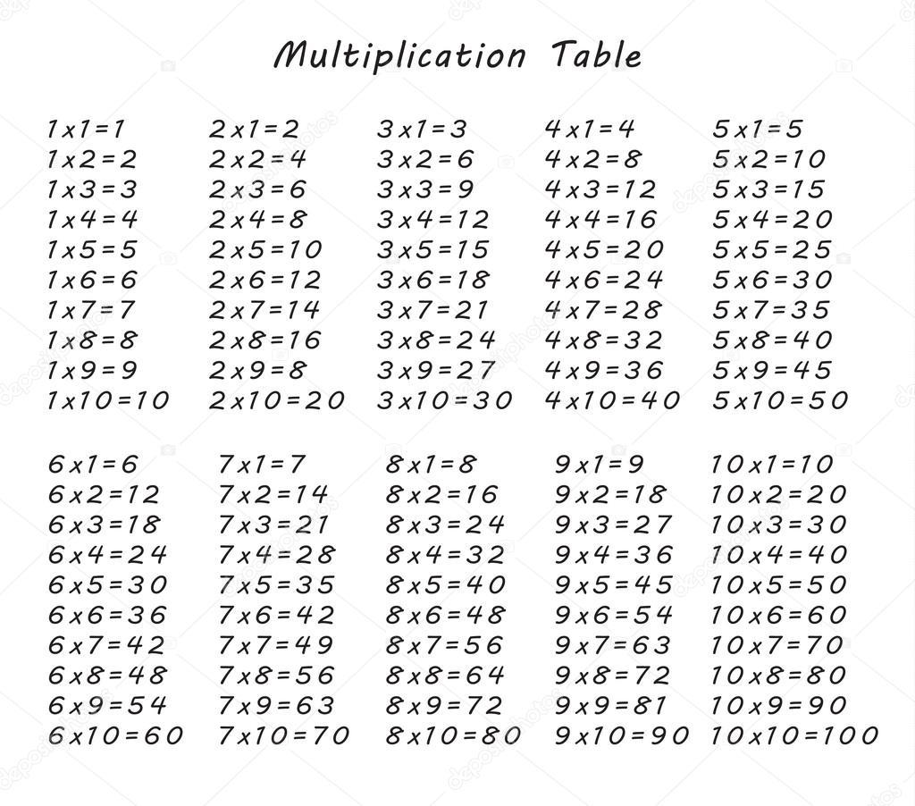 Table De Multiplication Entre 1 Et 10 Aussi Pedagogiques Pour L Ecole Primaire