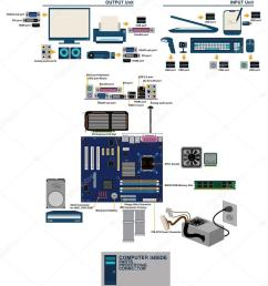 computer mainboard parts port conector graphic info vector vector by  [ 898 x 1024 Pixel ]