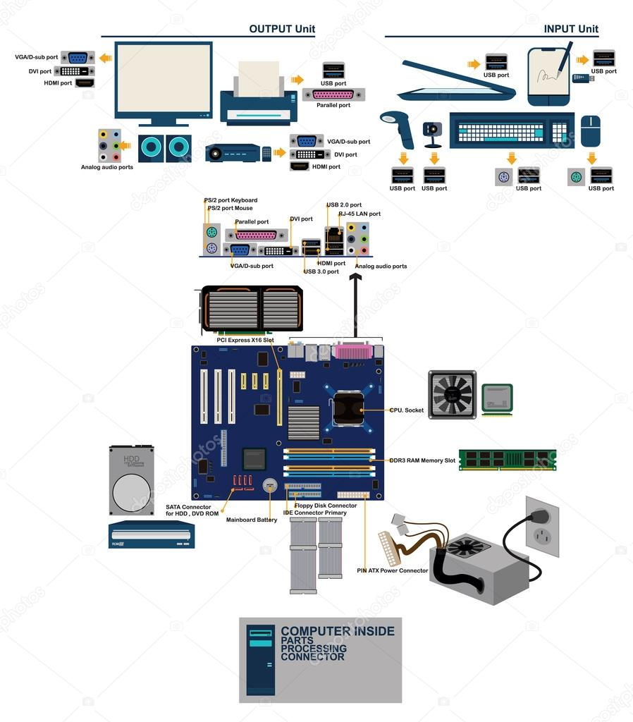 hight resolution of computer mainboard parts port conector graphic info vector vector by
