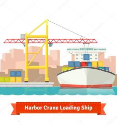 container cargo ship loaded by big harbour crane in the town port naval transportation concept vector flat style illustration vector by iconicbestiary [ 1024 x 1024 Pixel ]