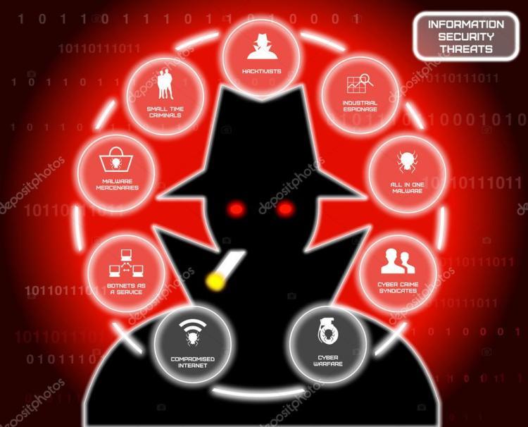 Resultado de imagem para ameaças hacker