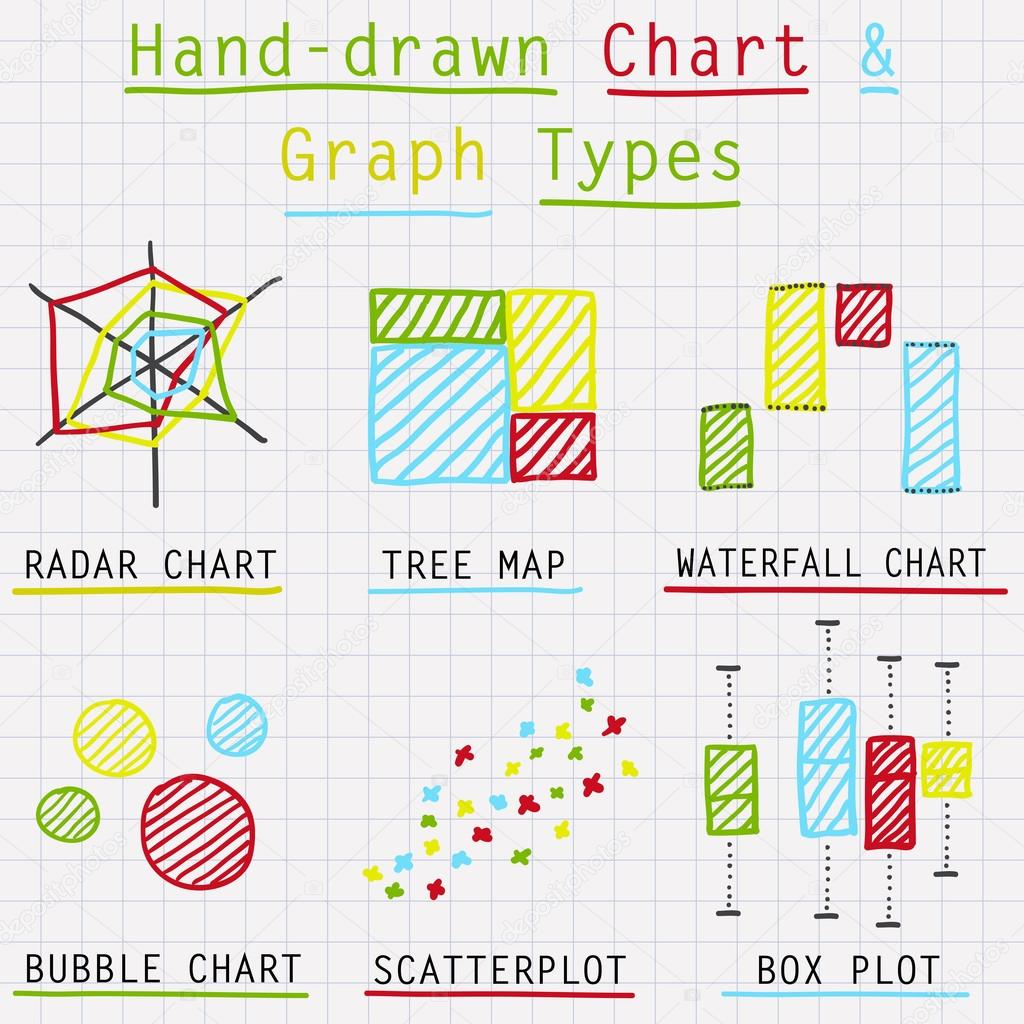 Hand Drawn Graph And Chart Types Vector Template 1