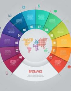 Vector pie chart template for graphs charts diagrams business circle infographic concept with options parts steps processes world map inside also  stock rh depositphotos