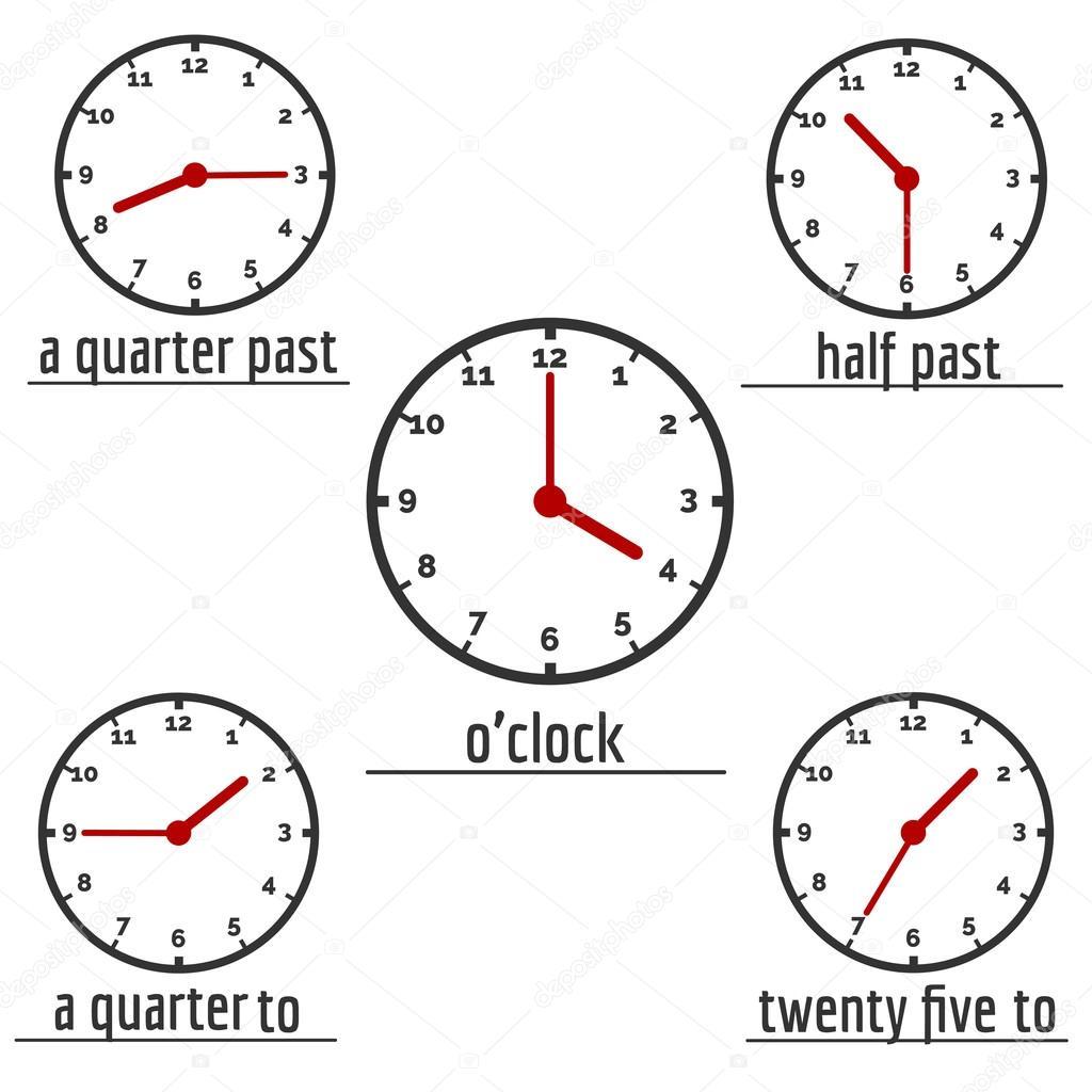 Banniere De L Enseignement De L Anglais Avec Horloge