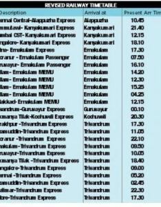Thiruvananthapuram the new railway time table will come into effect from september salient features of include one premium train also revised timetable today enquiry rh indiarailinfo