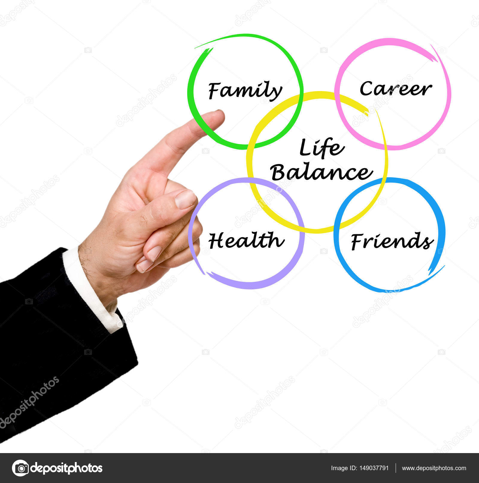 hight resolution of diagram of life balance stock image