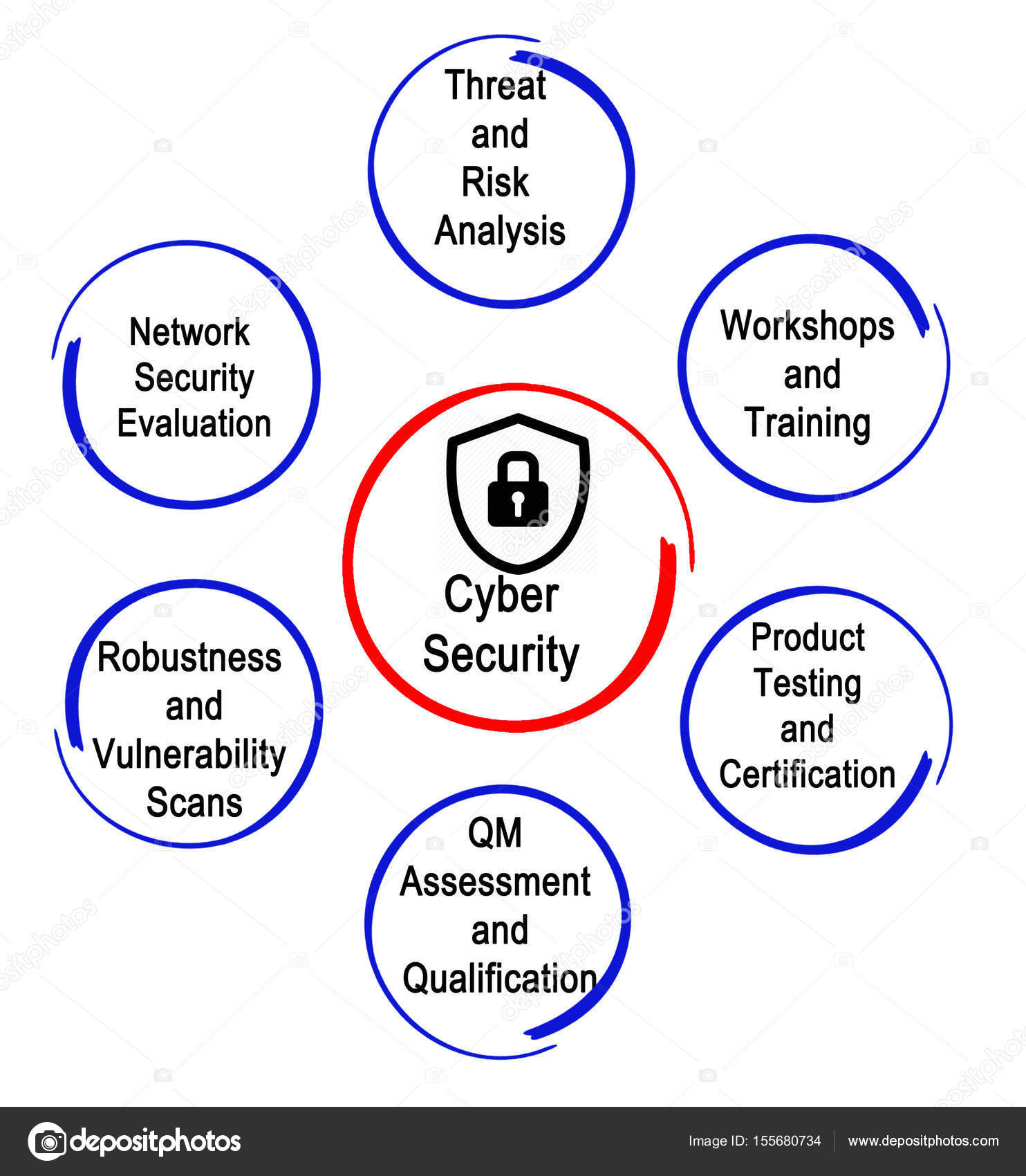 pictures cyber security awareness