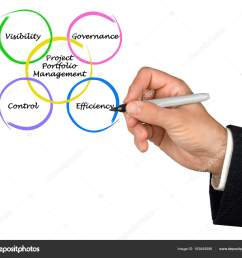 man presenting project portfolio management stock photo [ 1600 x 1428 Pixel ]