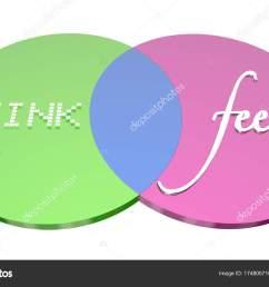 think vs feel venn diagram emotions logic stock photo [ 1600 x 1060 Pixel ]