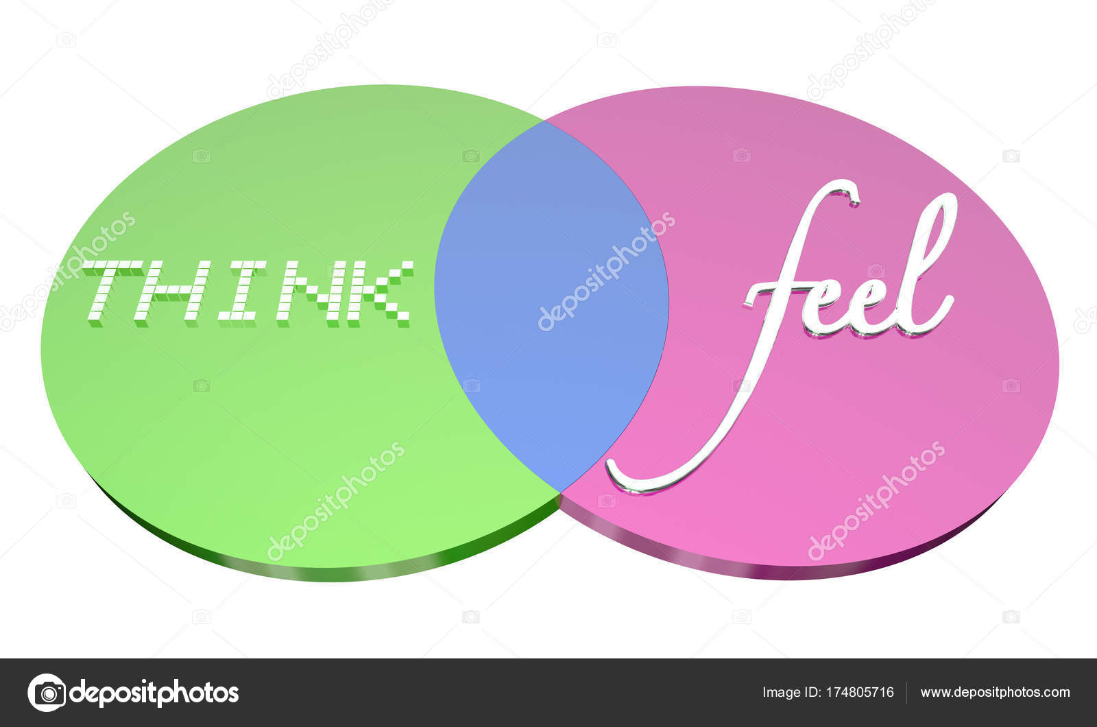 hight resolution of think vs feel venn diagram emotions logic stock photo