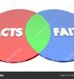 diagrama de venn hechos vs fe foto de stock [ 1600 x 1060 Pixel ]