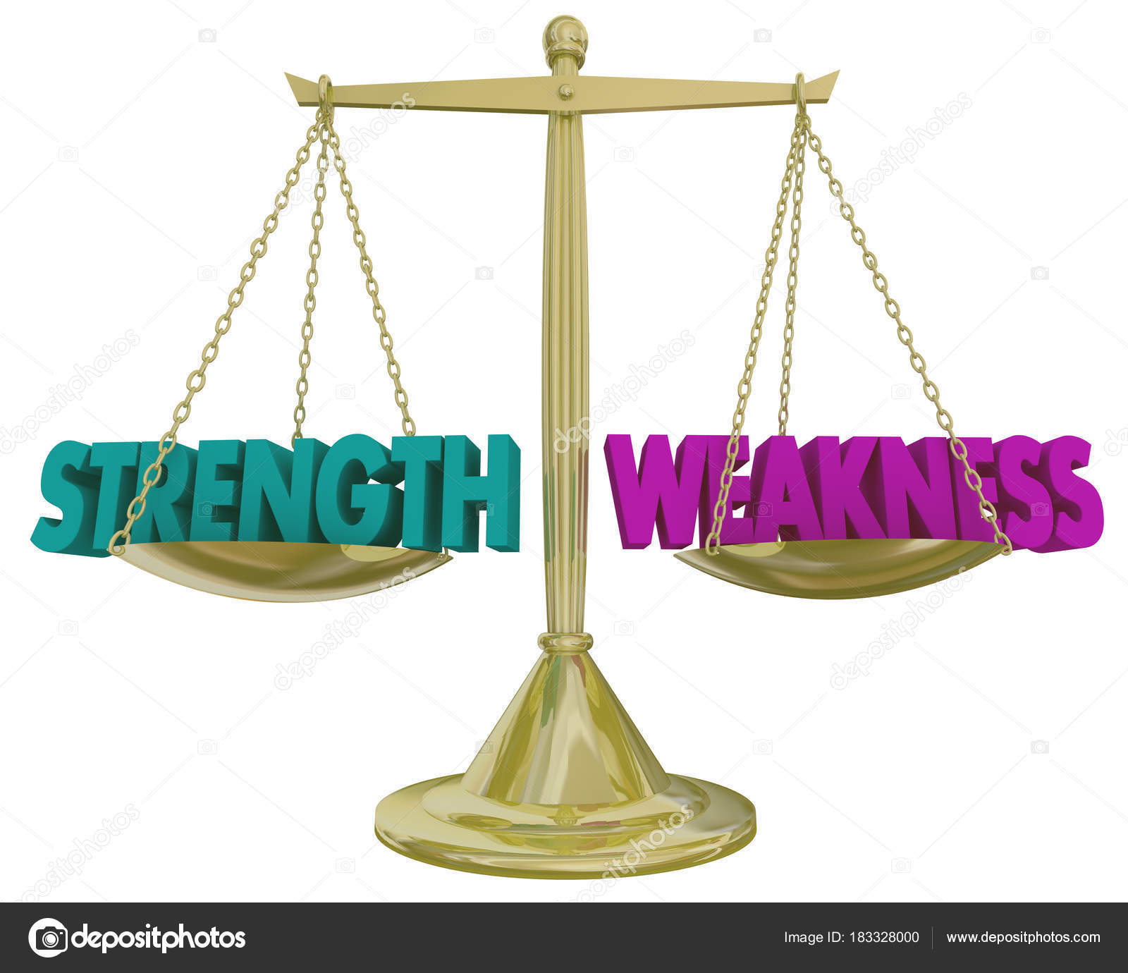 Strength Weakness Scale Weighing Pattern