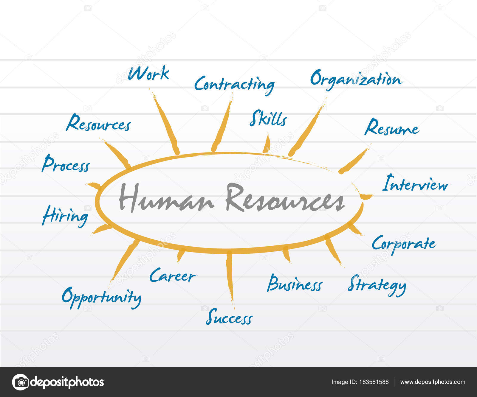 hight resolution of hr human resources diagram model stock photo