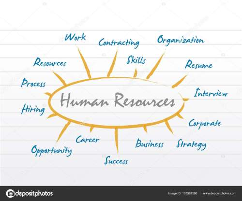 small resolution of hr human resources diagram model stock photo