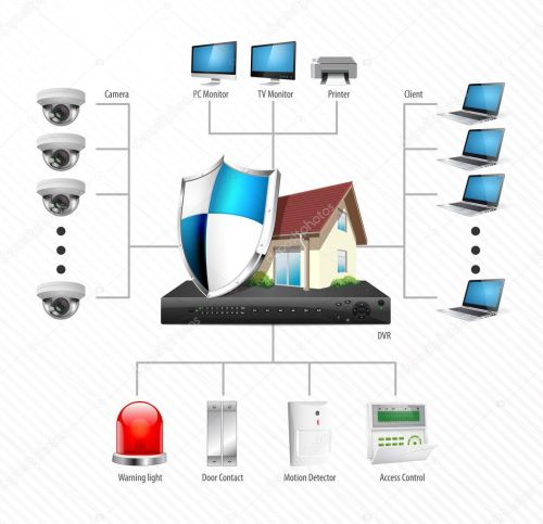 small resolution of cctv installation diagram ip surveillance camera home security concept stock vector
