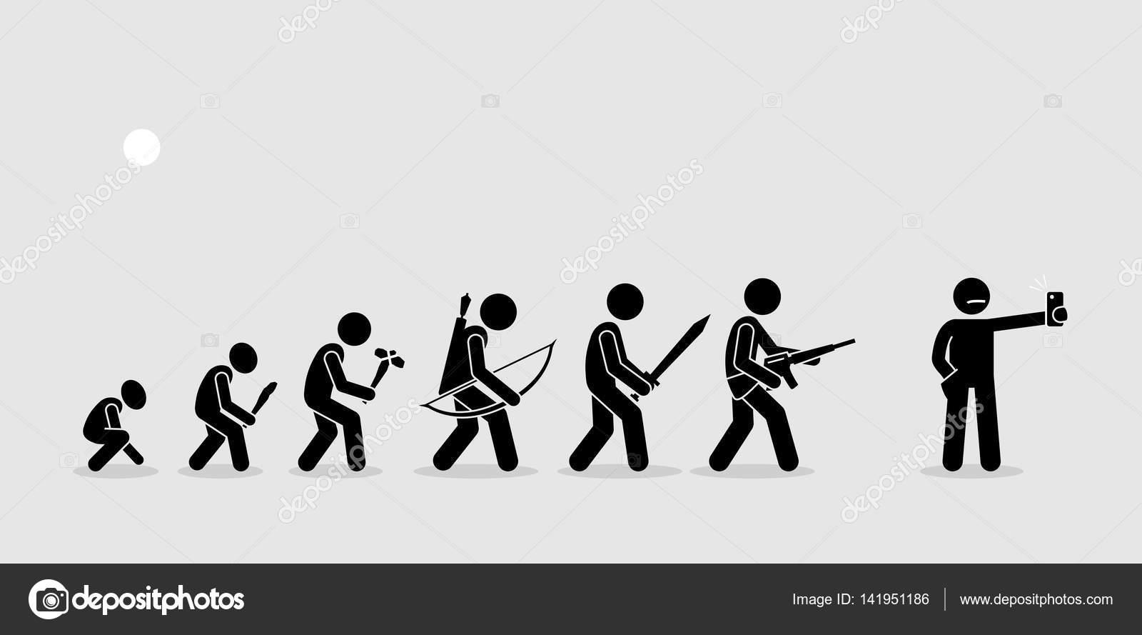 Evolution Des Armes Humaines Sur Une Chronologie De L