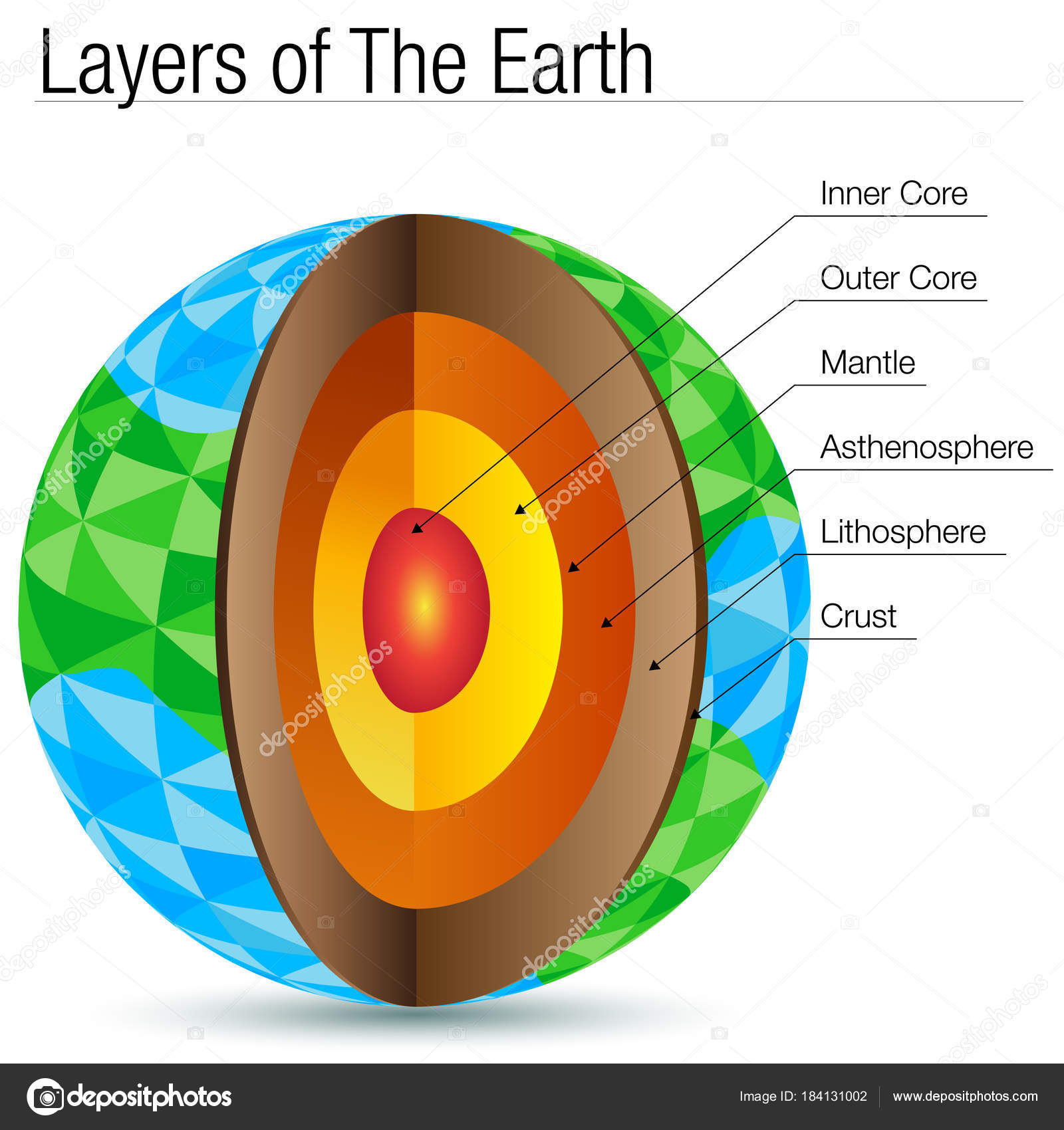 hight resolution of an image of a polygon layers of the earth polygon isolated on white vector by cteconsulting