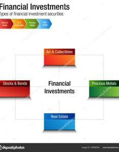 An image of  financial investments types stocks bonds metal real estate chart  vector by cteconsulting also rh depositphotos
