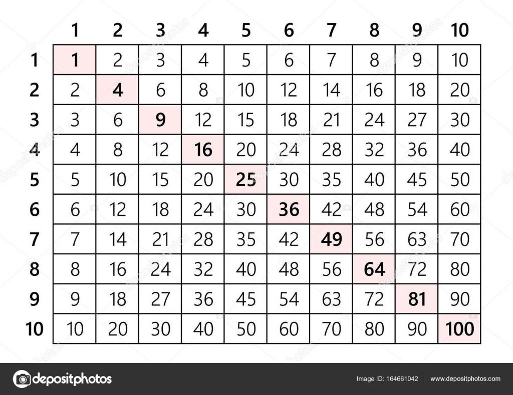 Fitfab Table De Multiplication 7 8 9