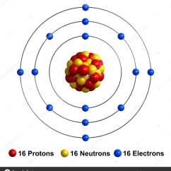 Francium Atom Diagram Mercedes Atego Ecu Wiring Rendu 3d De La Structure Latome Soufre