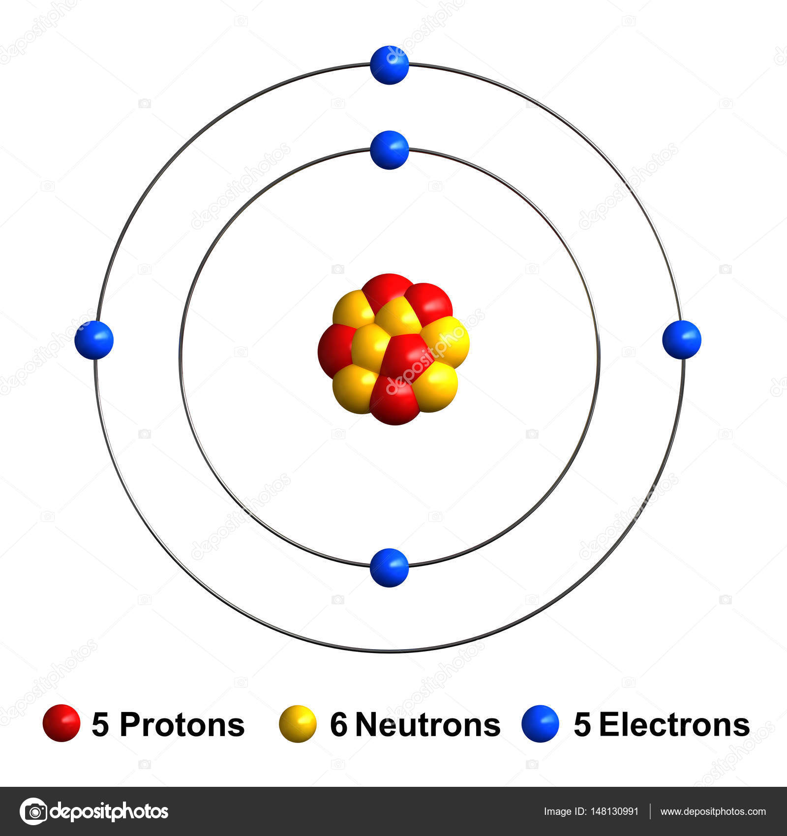 diagram of an atom element venn graphic organizer with lines 3d render structure boron  stock photo