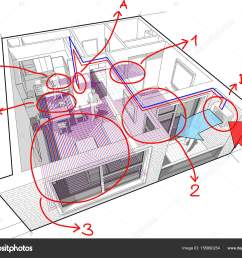 perspective cutaway diagram of a one bedroom apartment completely furnished with hot water underfloor heating and gas water boiler as source of energy for  [ 1024 x 842 Pixel ]