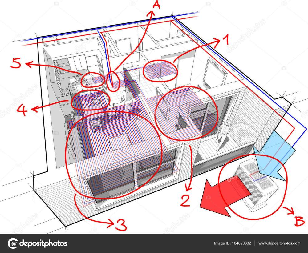 medium resolution of perspective cutaway diagram of a one bedroom apartment completely furnished with hot water underfloor heating and air source heat pump with central heating