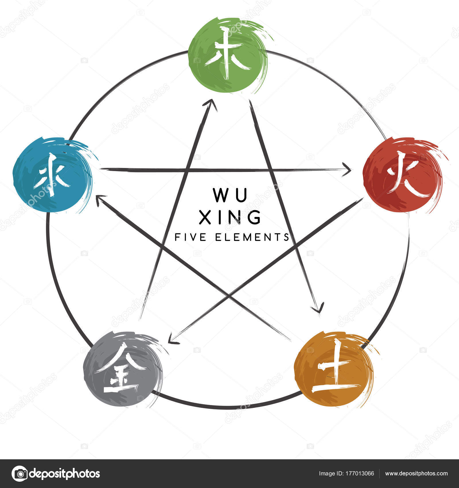 chinese symbol for earth