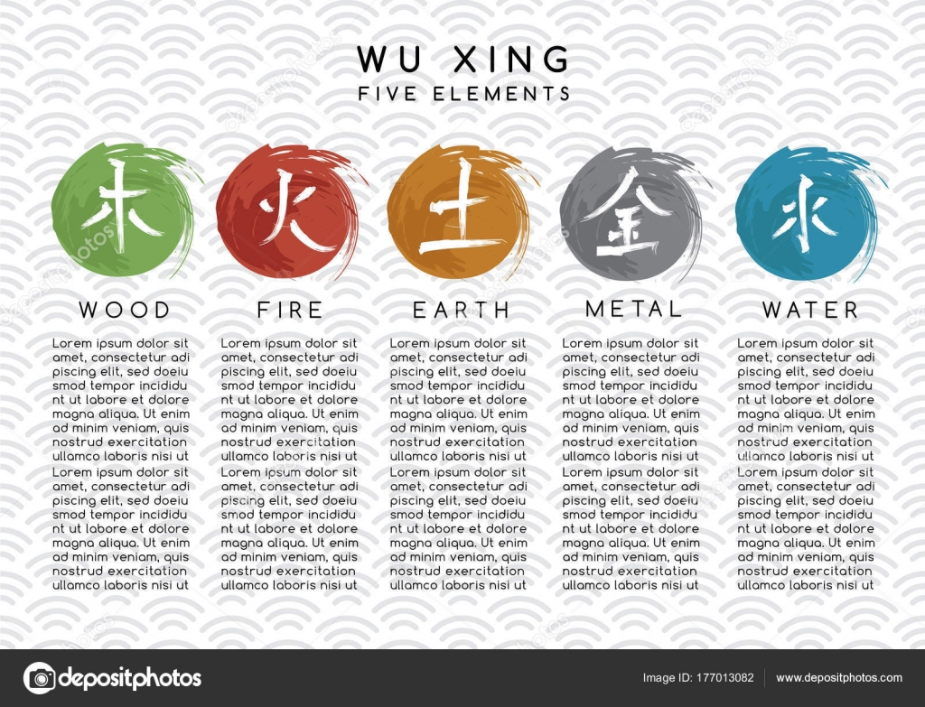 five chinese elements water