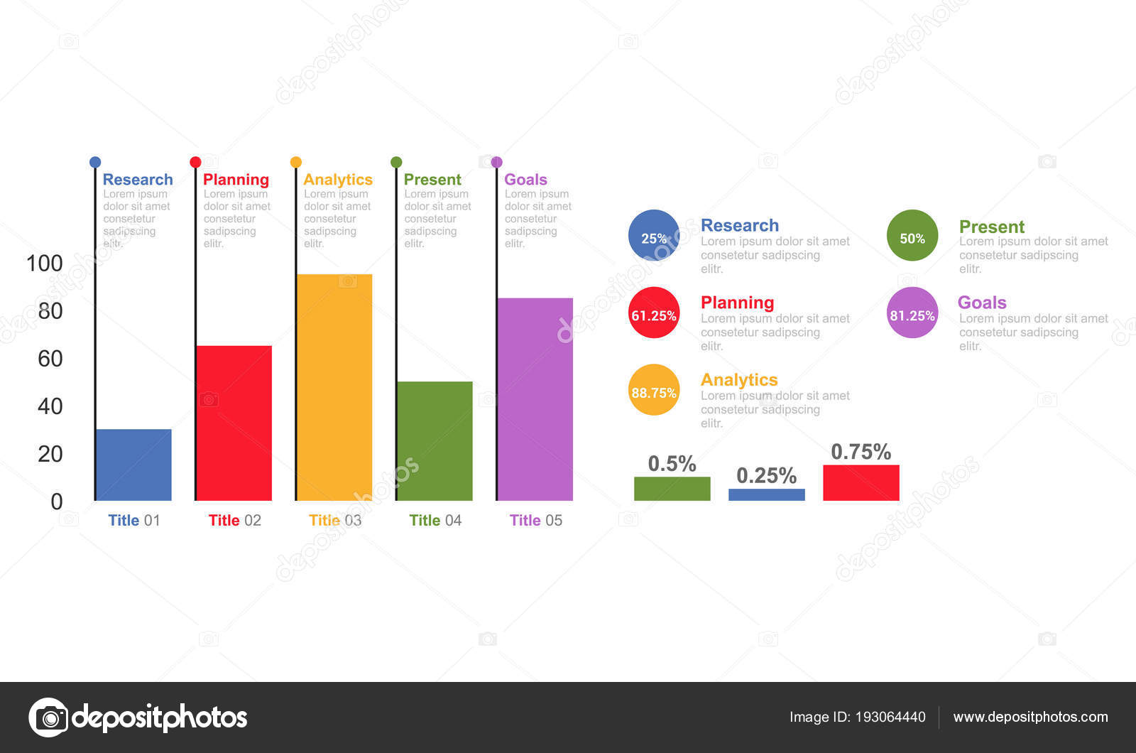 hight resolution of bar chart infographic design template five option percentage process business stock vector