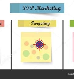 diagrama de proceso sticky notes de marketing de stp vector de stock [ 1600 x 811 Pixel ]