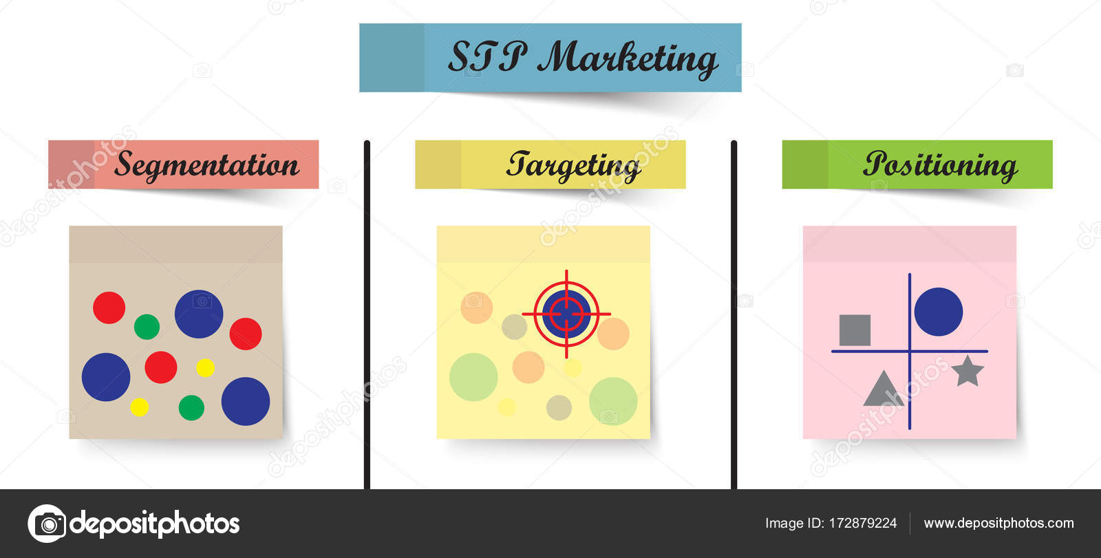 hight resolution of diagrama de proceso sticky notes de marketing de stp vector de stock