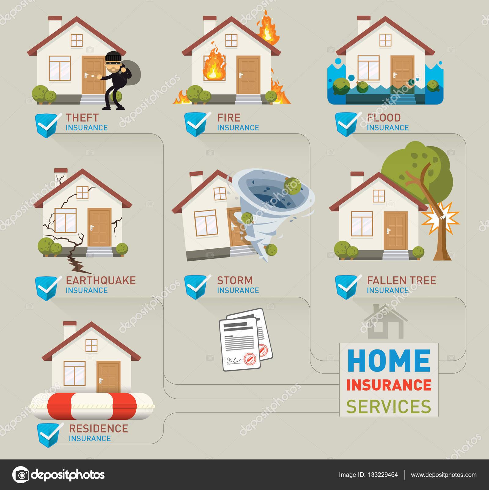 Home verzekering diensten illustratie — Stockvector © levente #133229464