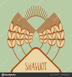 template in a minimalist style to create labels stickers uncluttered layout of the poster shavuot vector illustration for jewish holiday frame of wheat  [ 1600 x 1700 Pixel ]
