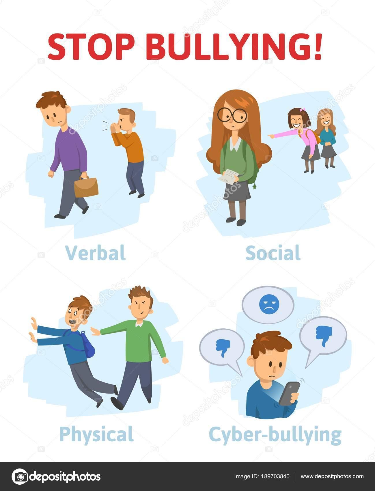 Stop Pesten Op School 4 Soorten Pesten Verbale Fysieke