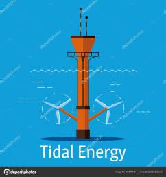 tidal power station on a blue background tidal energy sources concept vector illustration  [ 1600 x 1700 Pixel ]