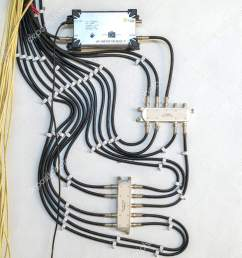 cable television system by wire with cable signal splitter in ap stock photo [ 1067 x 1700 Pixel ]