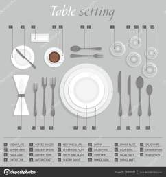 table setting infographic stock vector [ 1600 x 1700 Pixel ]