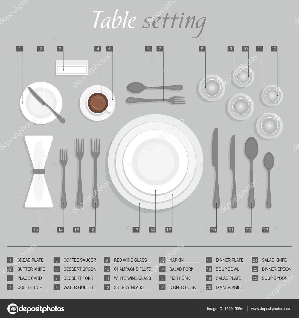 medium resolution of table setting infographic stock vector