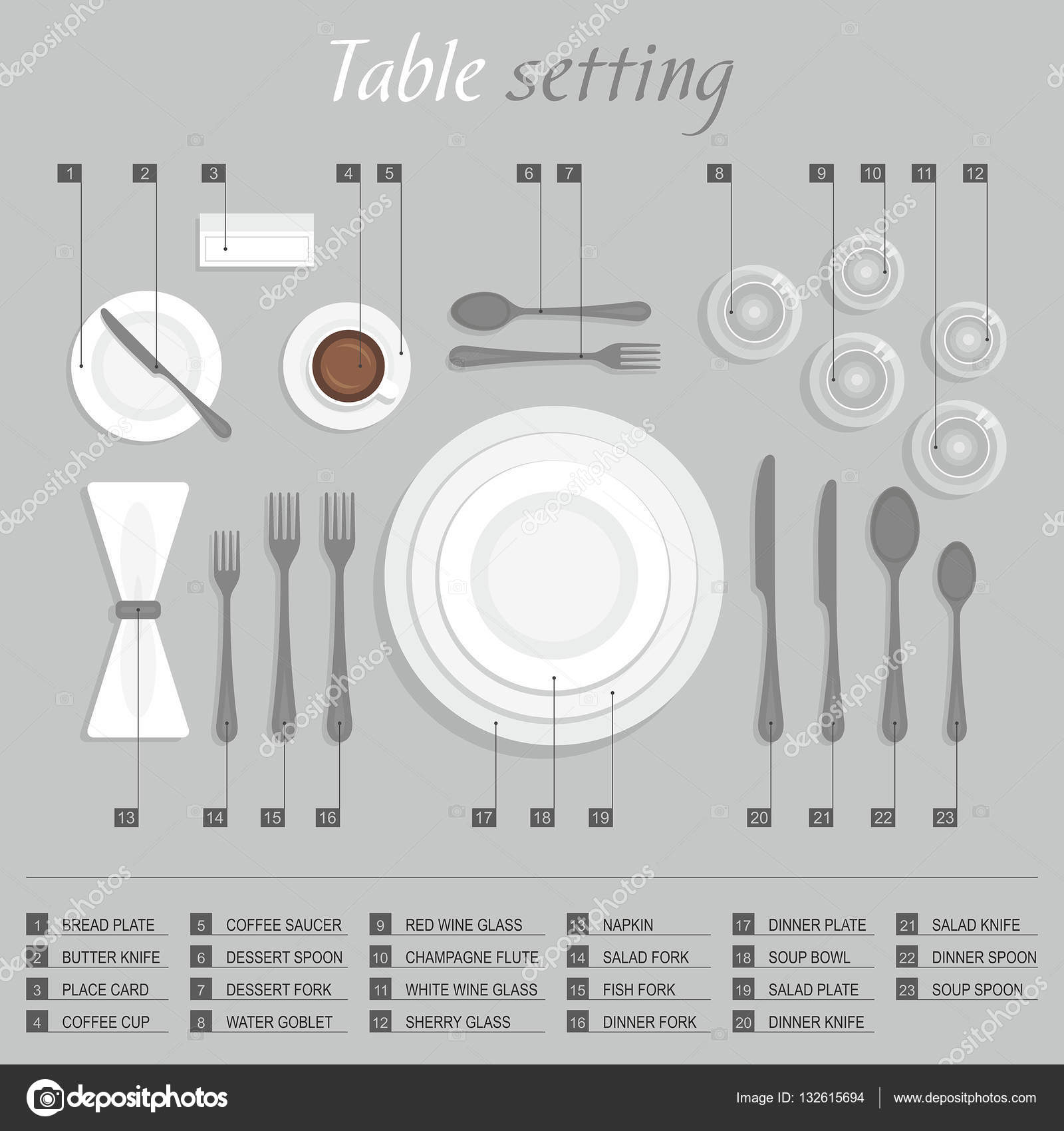 hight resolution of table setting infographic stock vector