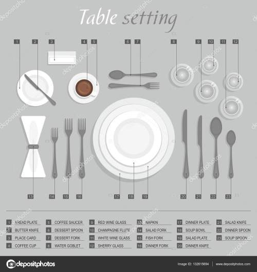 small resolution of table setting infographic stock vector