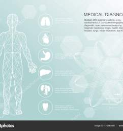 human body health care with medical icons organs charts diagrams and copy [ 1600 x 1243 Pixel ]