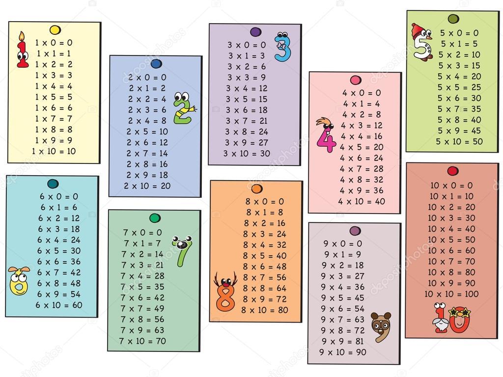 Table De Multiplication Pour L Ecole