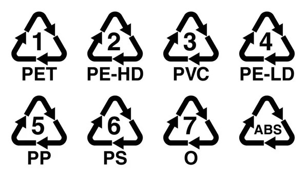 recycling and plastic type, resin sign and symbols