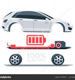 electric car scheme simplified diagram of components stock vector [ 1024 x 883 Pixel ]