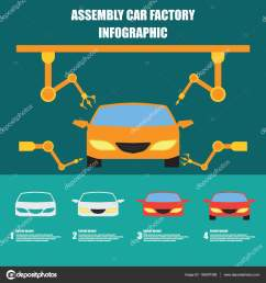 assembly car infographic assembly line and car production plant process flat vector illustration stock illustration [ 963 x 1024 Pixel ]