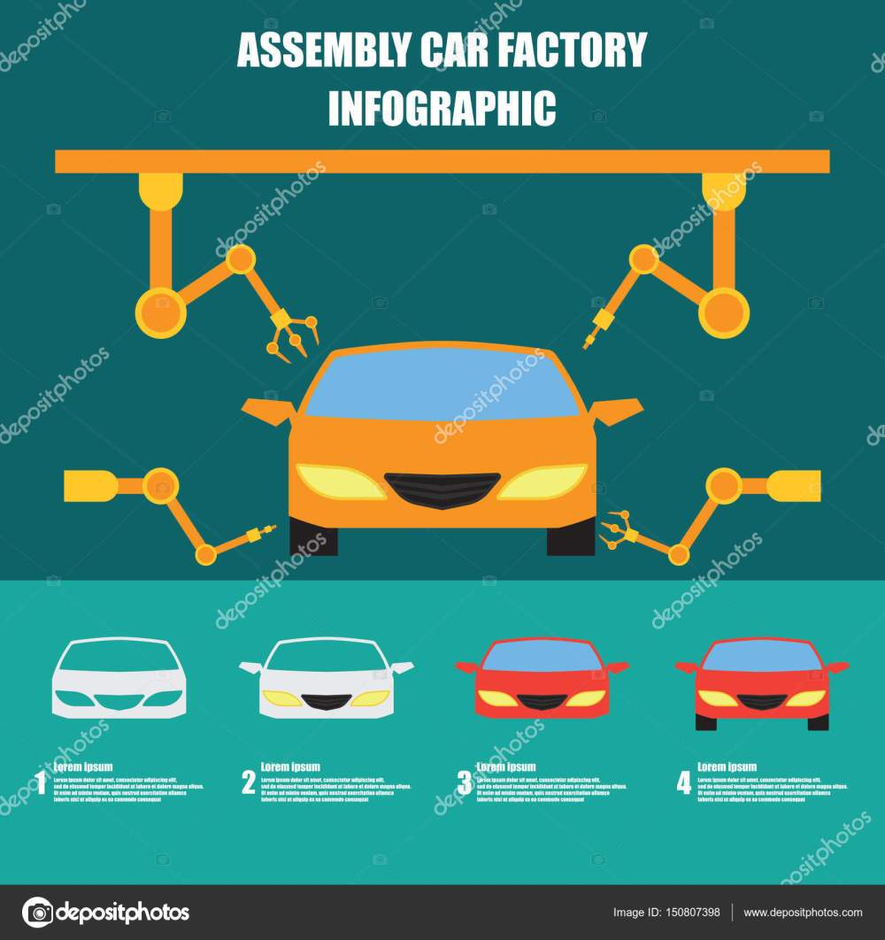 medium resolution of assembly car infographic assembly line and car production plant process flat vector illustration stock illustration