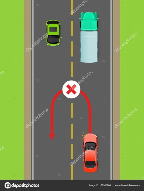 small resolution of banned car u turn flat vector illustration road rule violation example on top view diagram traffic offences concept danger of car accident
