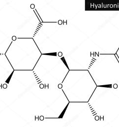 molecular structure of hyaluronic acid stock photo [ 1024 x 796 Pixel ]